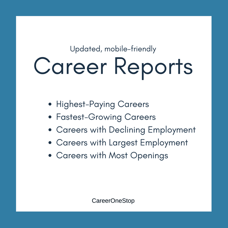 Career Reports