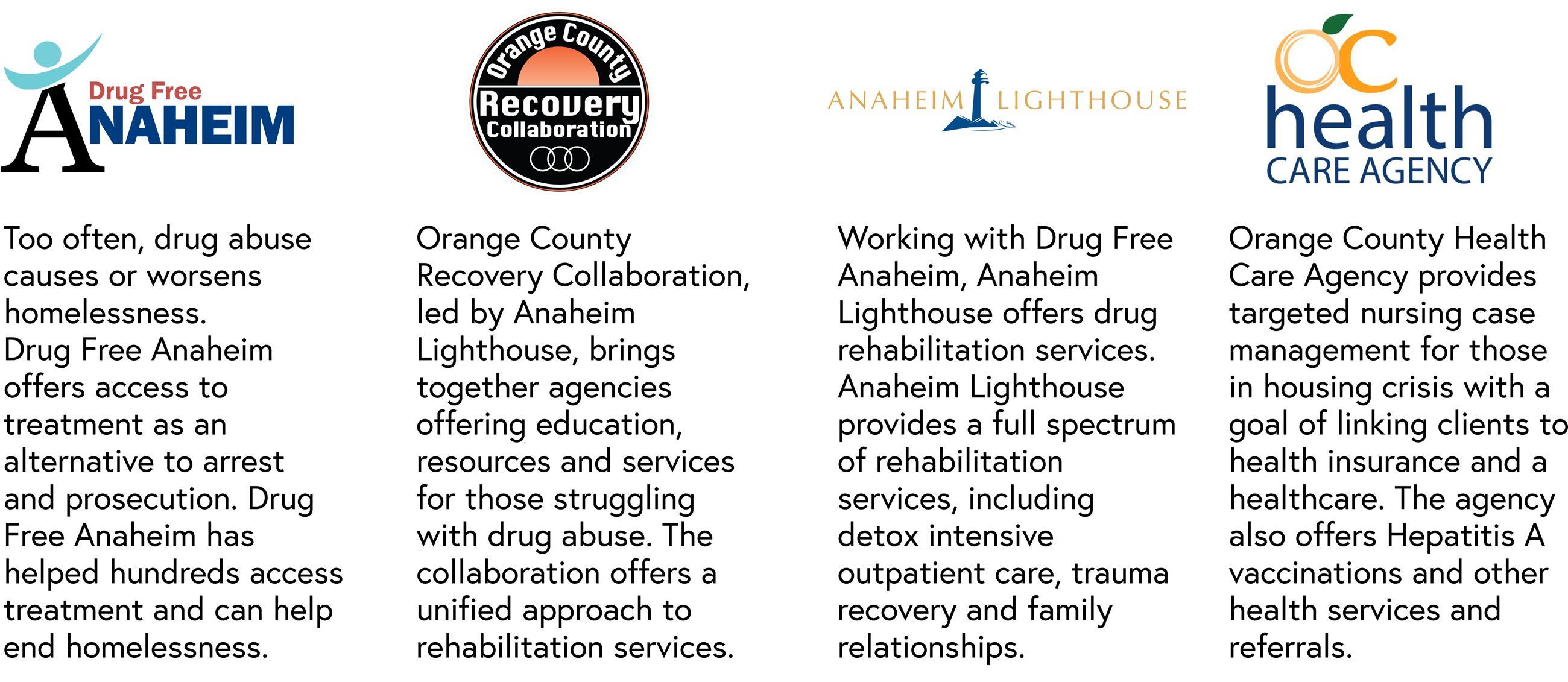 Addressing Homelessness Anaheim Ca Official Website