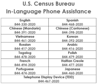 census phone numbers